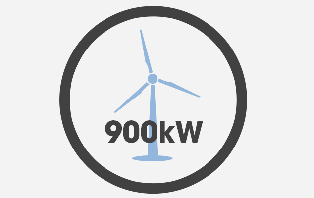 900kW Wind Turbine Consented At Trefawr Farm, Pembrokeshire