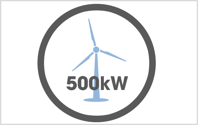 500kW Wind Turbine Consented At Prouts Park Farm, Pembrokeshire